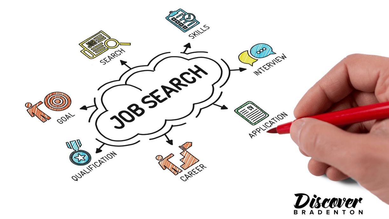 Jobs in Bradenton, FL